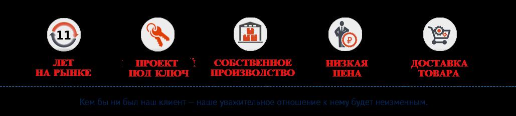 Светодиодное освещение под ключ, светодиодные светильники в Омске